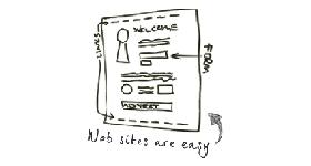 Web design de la zero