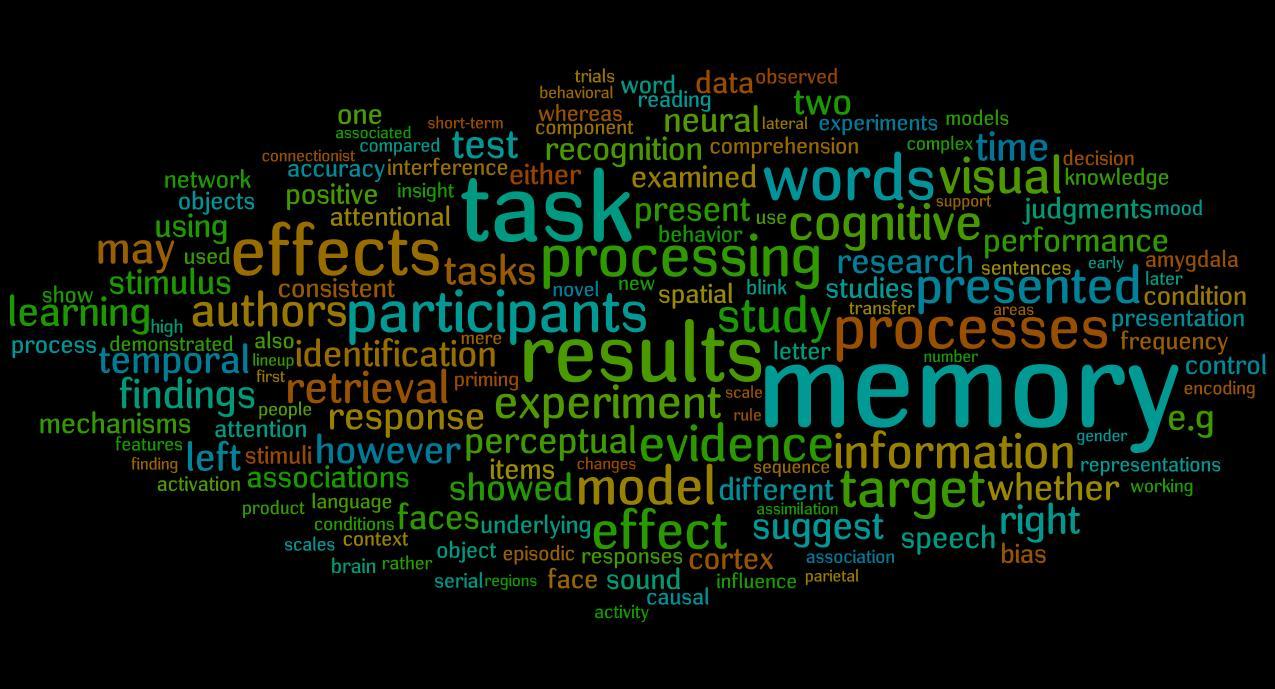 Psihologia si web design-ul sau psihologia web design-ului