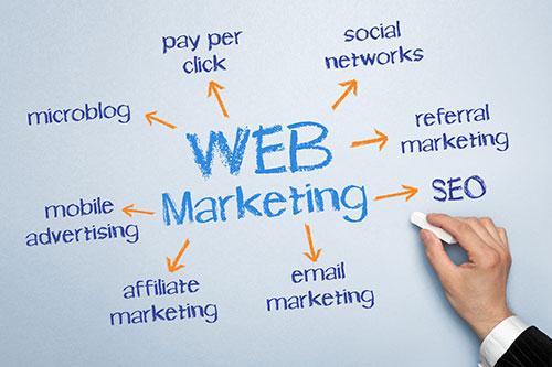 metode de promovare site